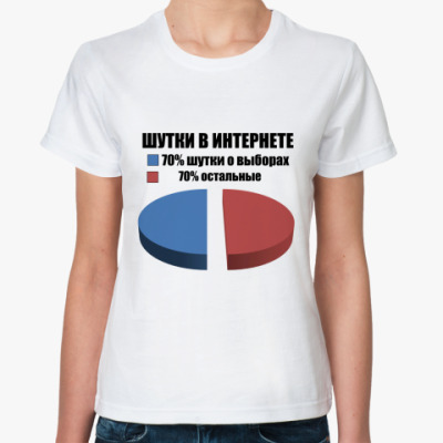 Классическая футболка шутки в интернете