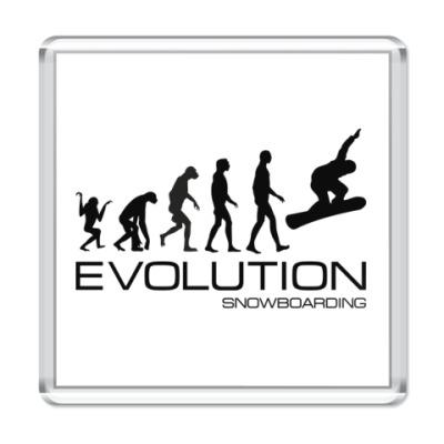 Магнит Evolution snowboarding