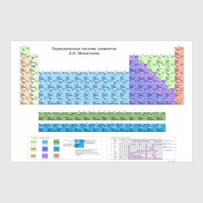 Постер Таблица Менделеева и таблица растворимости 2 в 1